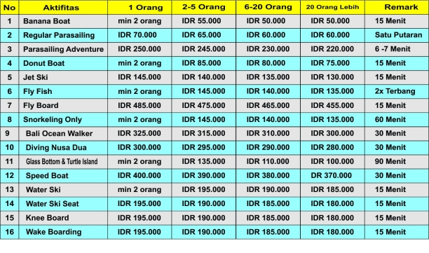Price list Watersport